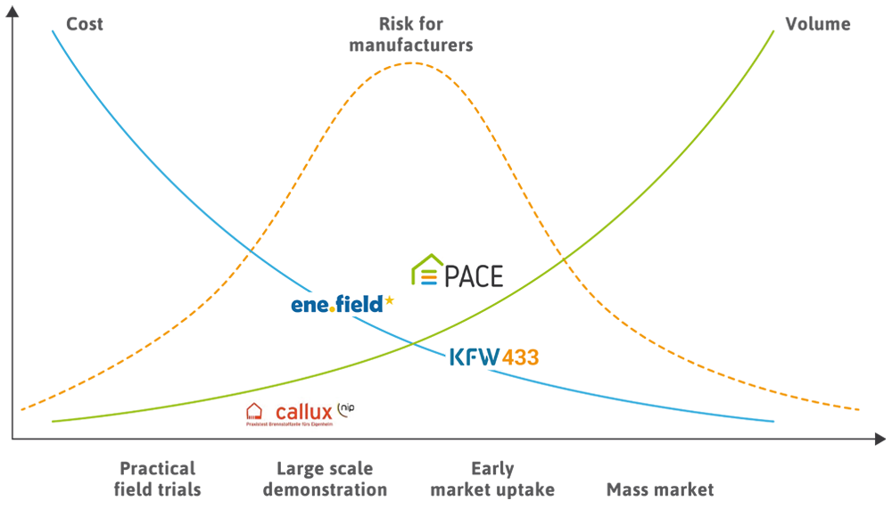 diagram - cost volume risk